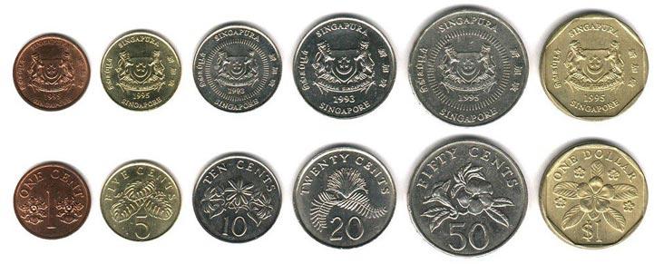 Singapore Dollar - Global Exchange Brazil